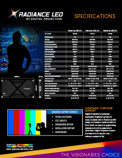 DPI_Radiance_LED_Product_Overview